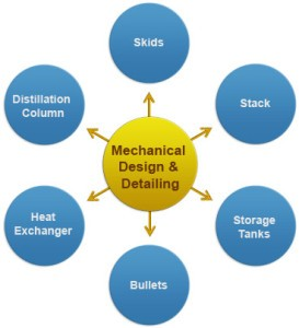 mechanical design and detailing services